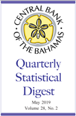 Central Bank releases Q1 statistics – PDF
