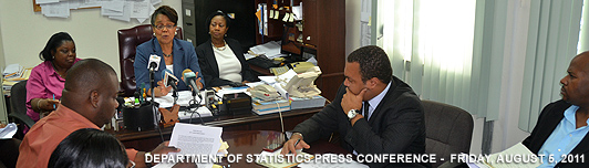 Bahamas unemployment rate dips