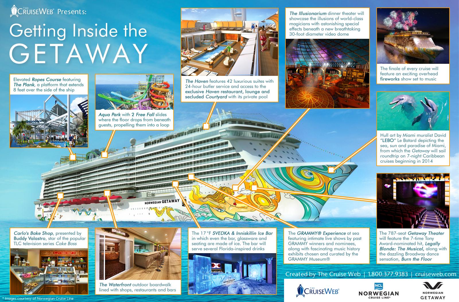 Norwegian Getaway Cruise Ship Graphic The Bahamas Investor